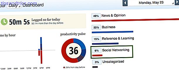Wie Sie verfolgen, wie viel Zeit Sie auf Social Media verschwenden