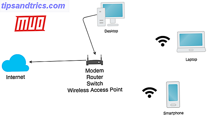 img/technology-explained/141/what-is-ubiquiti-unifi.png