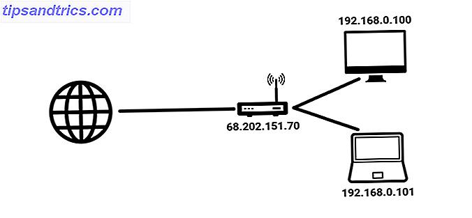 La tabla NAT es vital para su conexión a internet.  Es responsable de procesar miles de conexiones, todos los días.  Pero, ¿está a la altura del desafío?  ¿Es responsable de su enrutador cada vez más lento?