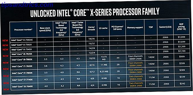 img/technology-explained/205/what-makes-intel-core-i9-fastest-processor.jpg