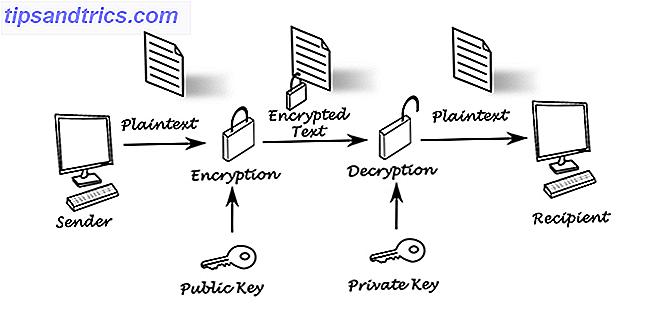 Comment fonctionne le chiffrement, et est-il vraiment sûr?