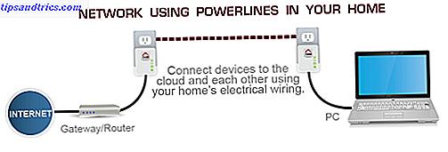 8 choses sur les adaptateurs Powerline que vous devez savoir en premier