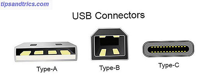 Fragen Sie sich, was USB-C und Thunderbolt sind und wie sich diese Art von Kabeln auf Ihr MacBook auswirken?  Hier finden Sie alles, was Sie über Ihre MacBook-Ports wissen müssen.