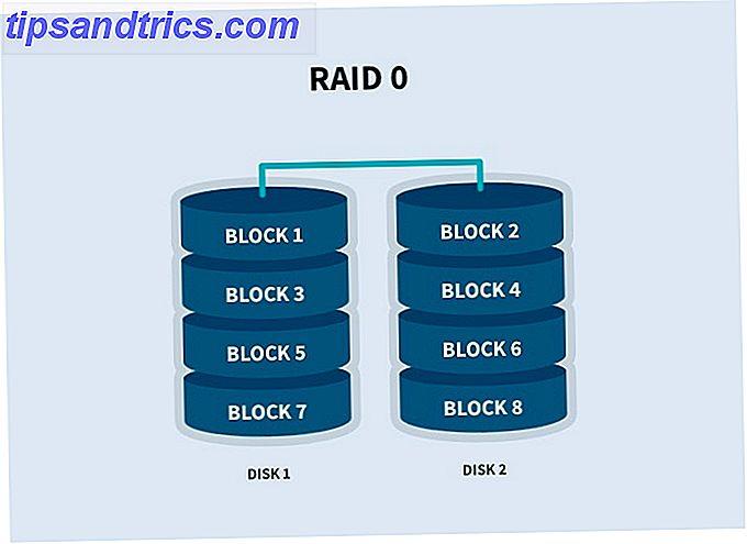Τα συστήματα RAID είναι φοβερά για την εξωτερική αποθήκευση και με το Thunderbolt 3 είναι πιο γρήγορα από ποτέ.  Εδώ είναι οι καλύτερες μονάδες RAID συμβατές με Thunderbolt.