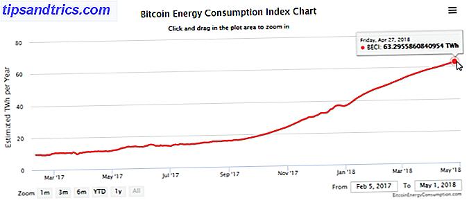 impostazione mineraria da solista bitcoin