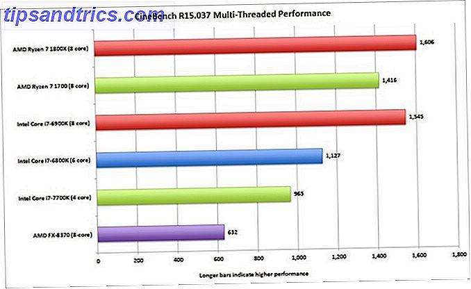 El AMD Ryzen acaba de aterrizar, y el mundo de las CPU acaba de ponerse interesante.  ¿De qué se trata la publicidad, y es lo correcto para ti?