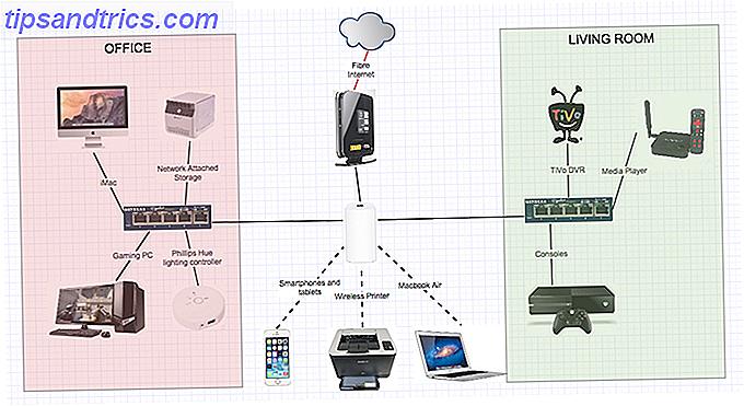 Was ist ein Router und wie man einen benutzt: Die Anfänger-FAQ