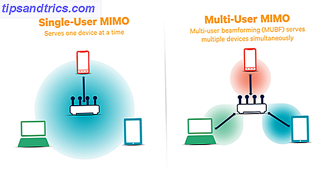 Hvorfor din næste Wi-Fi-router skal have MU-MIMO su mimo mu mimo diagram