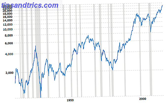 mercato azionario o bitcoin