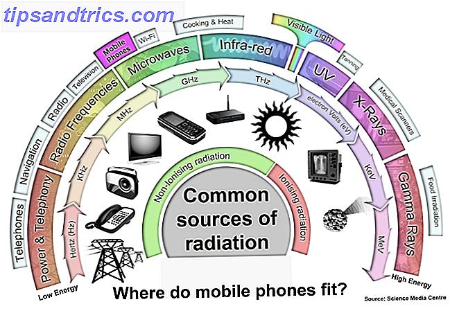 Le rayonnement électromagnétique est-il dangereux?  Comment se protéger?