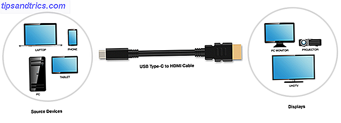 Den nya HDMI Alt-standarden gör att telefoner och surfplattor kan strömma direkt till bildskärmar och TV-apparater med USB-C-till-HDMI-kablar.  Här är allt du behöver veta om det.