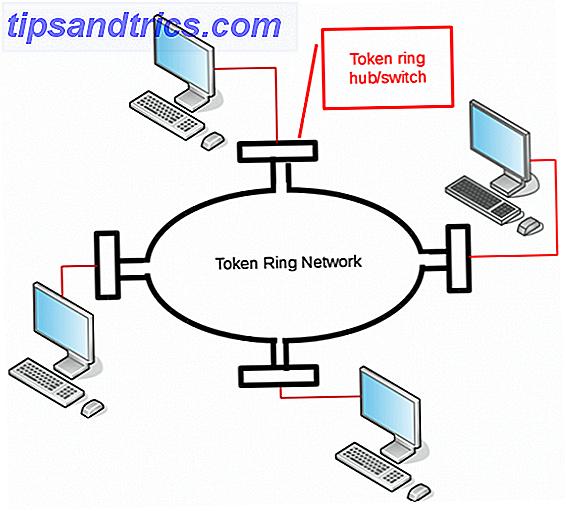 Nettverk 101: Ethernet, LAN og hvordan de fungerer
