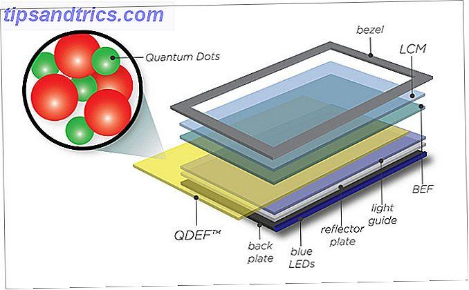 Kvantumpunktstekniken har legat på radarn nu, men det är äntligen dags att börja bli upphetsad över det.  Här är vad du behöver veta!