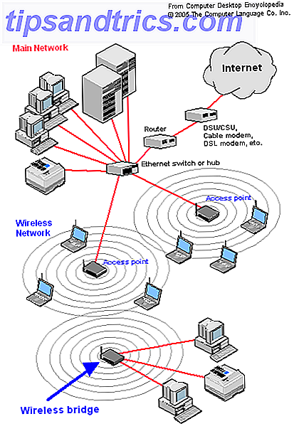 img/technology-explained/941/how-turn-an-old-router-into-wireless-bridge.png