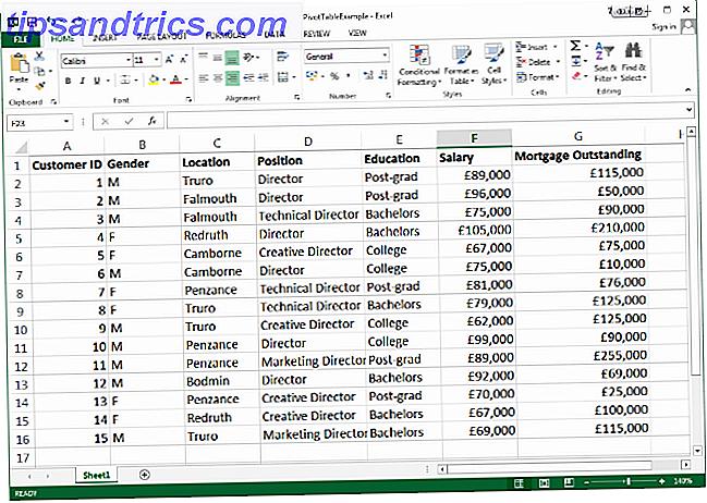 Come utilizzare una tabella pivot di Excel per l'analisi dei dati