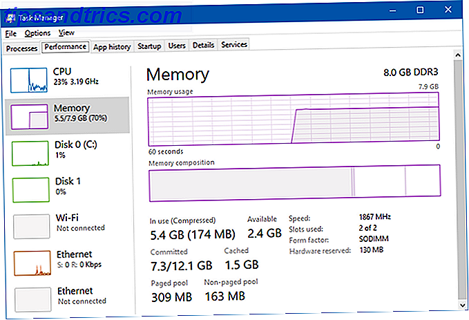 Qu'est-ce que SuperFetch et avez-vous besoin de Windows 10?
