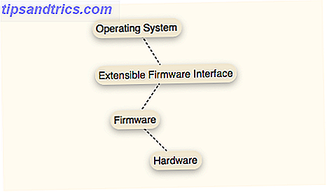 Vil Linux ikke længere arbejde på fremtidig Windows 10-hardware?