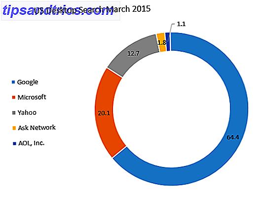Bing peut-il surpasser la recherche Google via l'intégration de Windows 10?