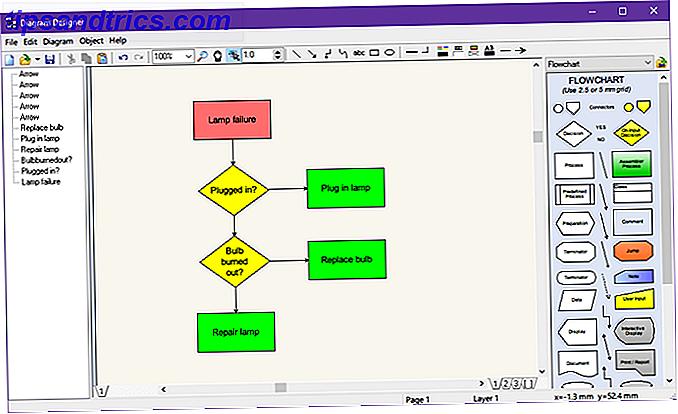 7 Beste Kostenlose Flussdiagramm Tools Für Windows