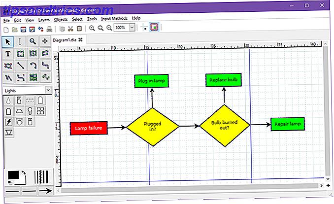 Flowcharts können Ihnen dabei helfen, Ihre Arbeit und Ihr Leben zu optimieren und sich von schlechten Angewohnheiten zu befreien.  Aber was ist der beste Weg, um ein Flussdiagramm zu erstellen?  Wir haben 7 großartige Flussdiagramm-Tools gefunden.