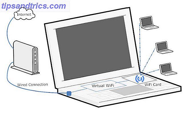 Sie haben eine Internetverbindung über ein Netzwerkkabel.  Können Sie diese Verbindung drahtlos mit anderen Geräten teilen?  Können Sie Ihren Windows-Computer wie einen WLAN-Router laufen lassen?  Kurz gesagt: Ja!