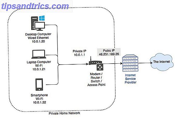 La guía completa de solución de problemas de red de Windows